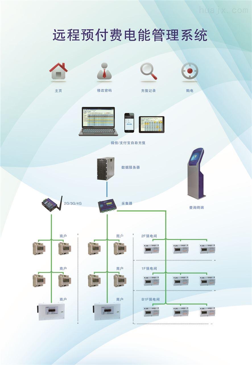 电能管理系统/电能数据监测方案