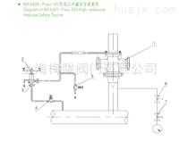 MFA69Y-P54 14V DN100 高压主安全阀(W)