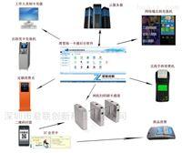 江西景区一卡通系统 上饶游乐场刷卡机系统