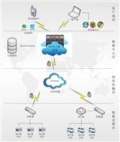 安科瑞远程预付费系统云端新方案